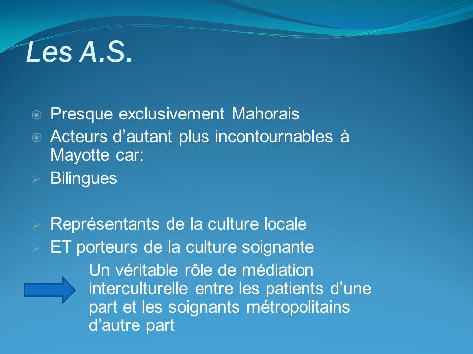 Les A.S. Presque exclusivement Mahorais Acteurs dautant plus incontournables à Mayotte car: Bilingues Représentants de la culture locale ET porteurs d