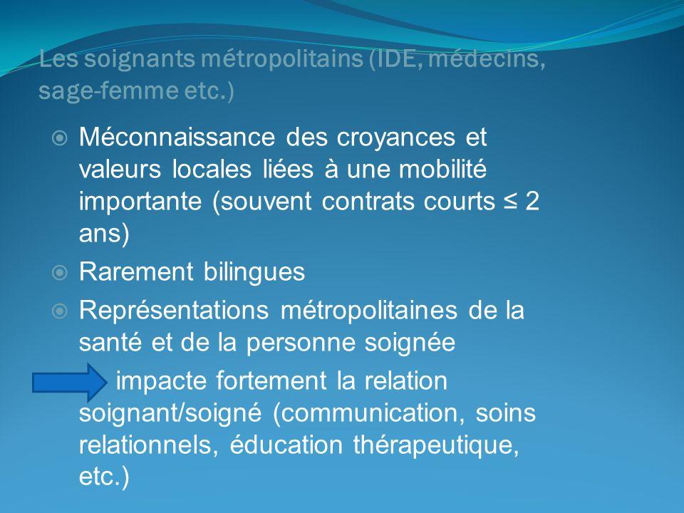 Les soignants métropolitains (IDE, médecins, sage-femme etc.) Méconnaissance des croyances et valeurs locales liées à une mobilité importante (souvent