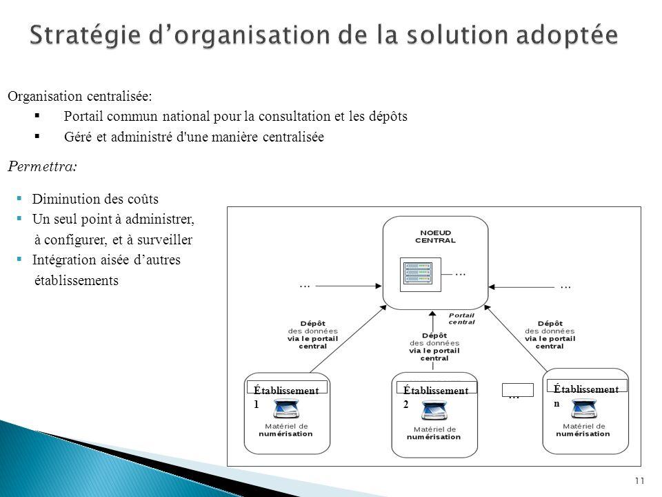 Organisation centralisée: Portail commun national pour la consultation et les dépôts Géré et administré d'une manière centralisée Permettra: Diminutio