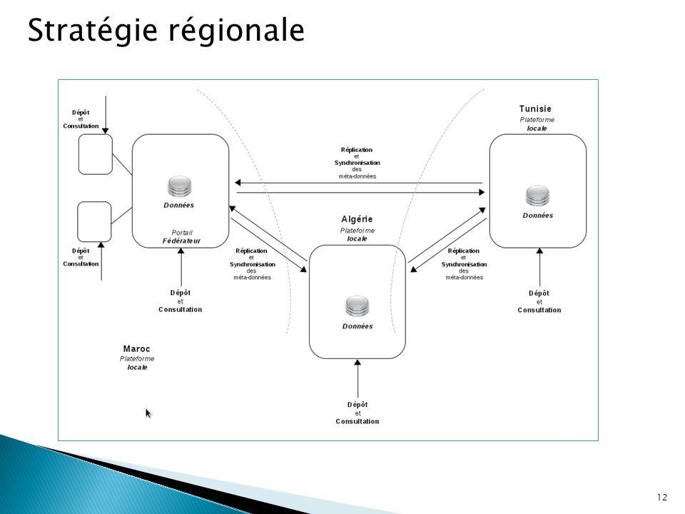 12 Stratégie régionale