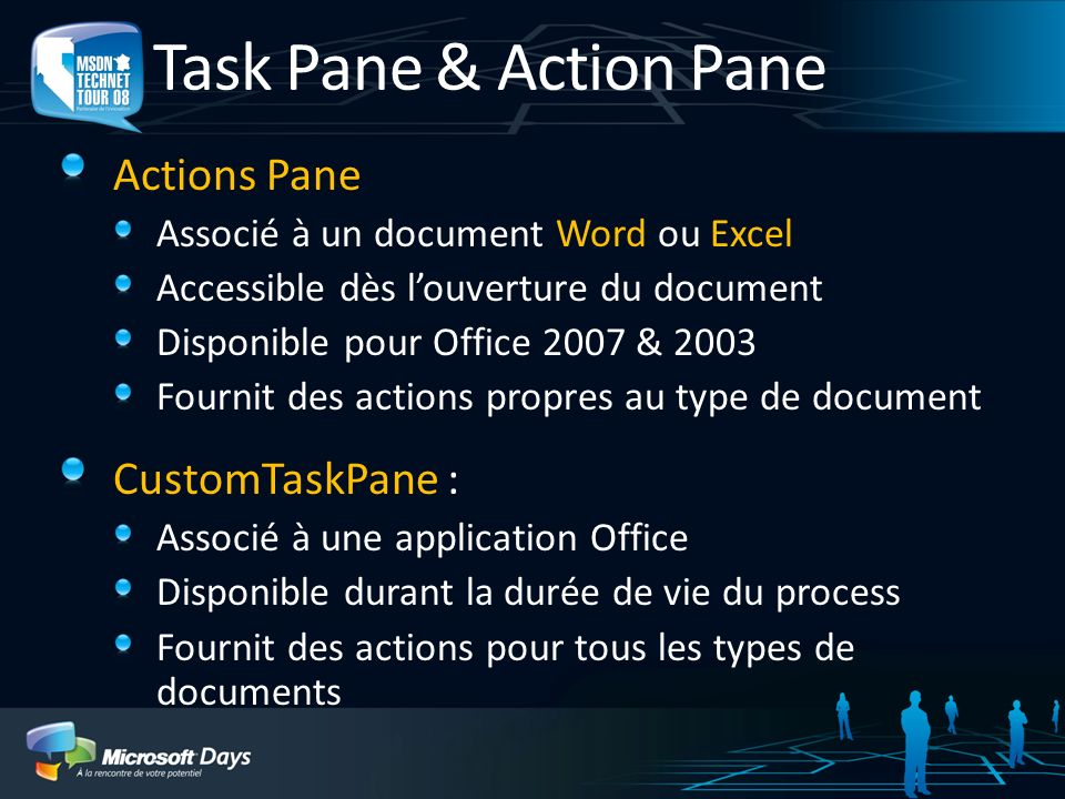 Task Pane & Action Pane Actions Pane Associé à un document Word ou Excel Accessible dès louverture du document Disponible pour Office 2007 & 2003 Four