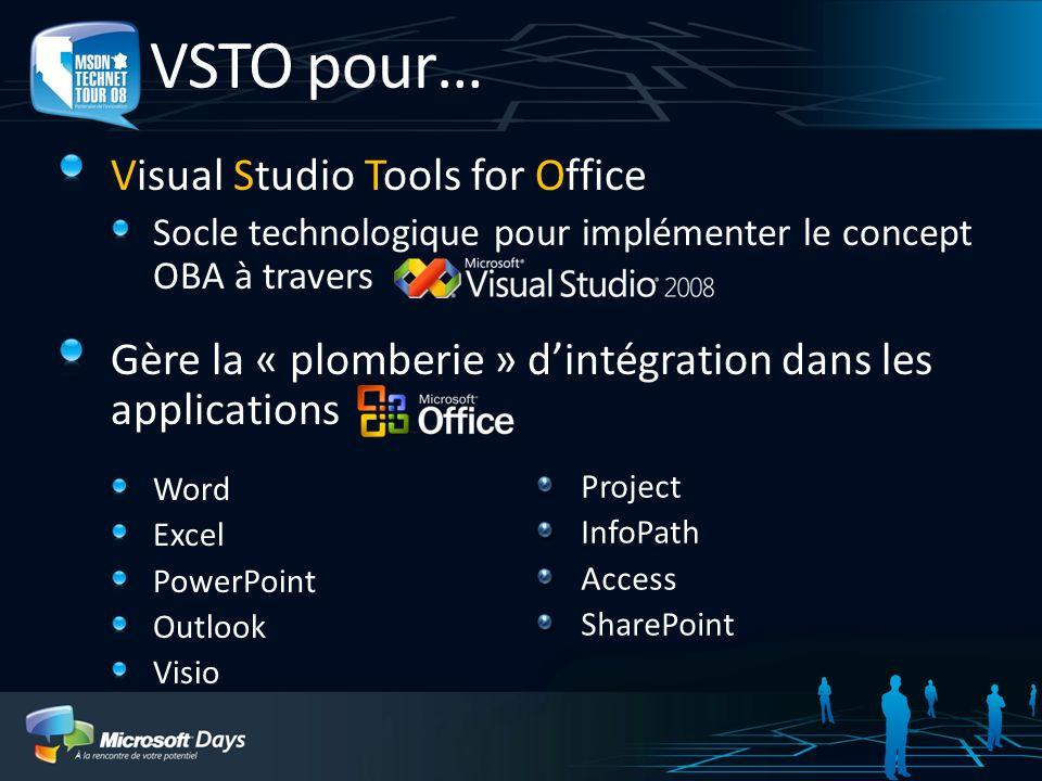 VSTO pour… Visual Studio Tools for Office Socle technologique pour implémenter le concept OBA à travers Gère la « plomberie » dintégration dans les ap