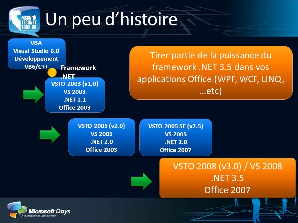 Un peu dhistoire Tirer partie de la puissance du framework.NET 3.5 dans vos applications Office (WPF, WCF, LINQ, …etc) VBA Visual Studio 6.0 Développe