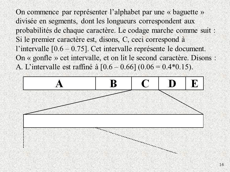 16 On commence par représenter lalphabet par une « baguette » divisée en segments, dont les longueurs correspondent aux probabilités de chaque caractè