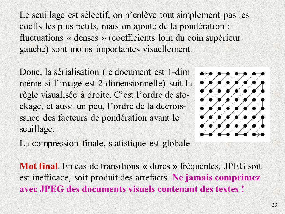 29 Le seuillage est sélectif, on nenlève tout simplement pas les coeffs les plus petits, mais on ajoute de la pondération : fluctuations « denses » (coefficients loin du coin supérieur gauche) sont moins importantes visuellement.