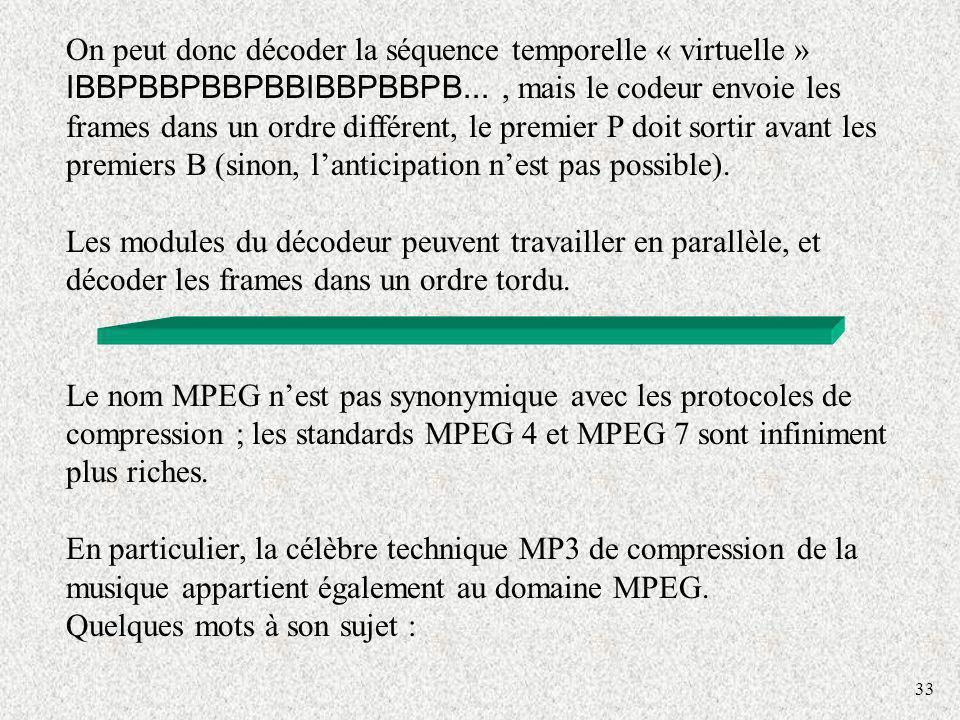 33 On peut donc décoder la séquence temporelle « virtuelle » IBBPBBPBBPBBIBBPBBPB..., mais le codeur envoie les frames dans un ordre différent, le pre