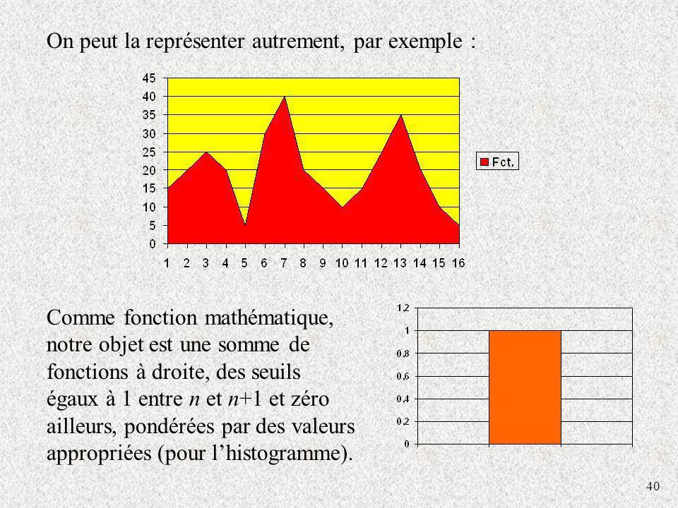 40 On peut la représenter autrement, par exemple : Comme fonction mathématique, notre objet est une somme de fonctions à droite, des seuils égaux à 1 entre n et n+1 et zéro ailleurs, pondérées par des valeurs appropriées (pour lhistogramme).
