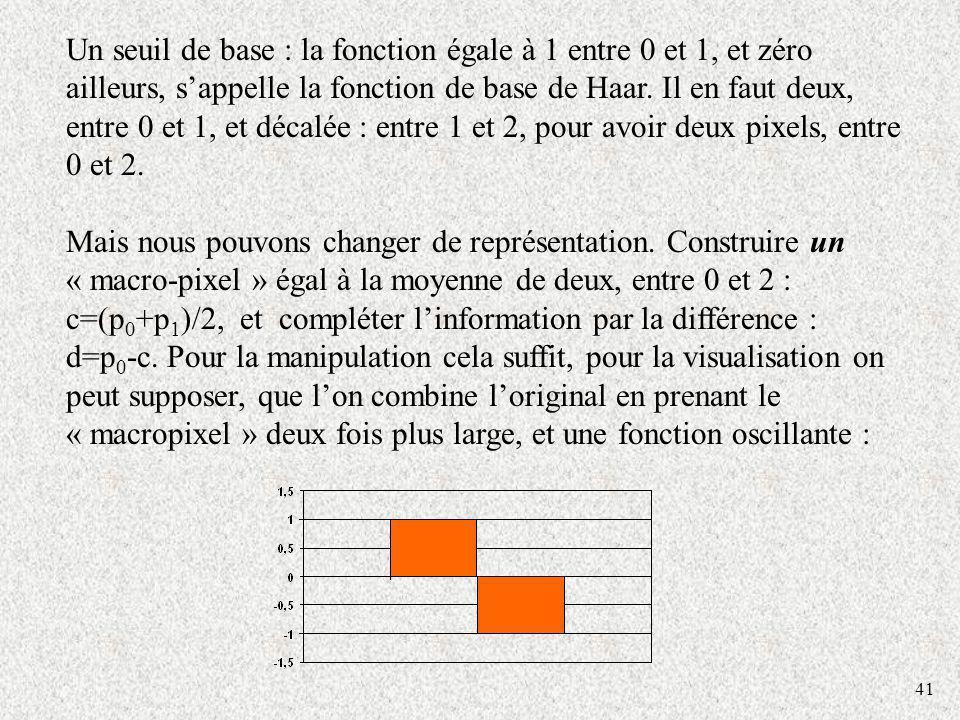 41 Un seuil de base : la fonction égale à 1 entre 0 et 1, et zéro ailleurs, sappelle la fonction de base de Haar. Il en faut deux, entre 0 et 1, et dé