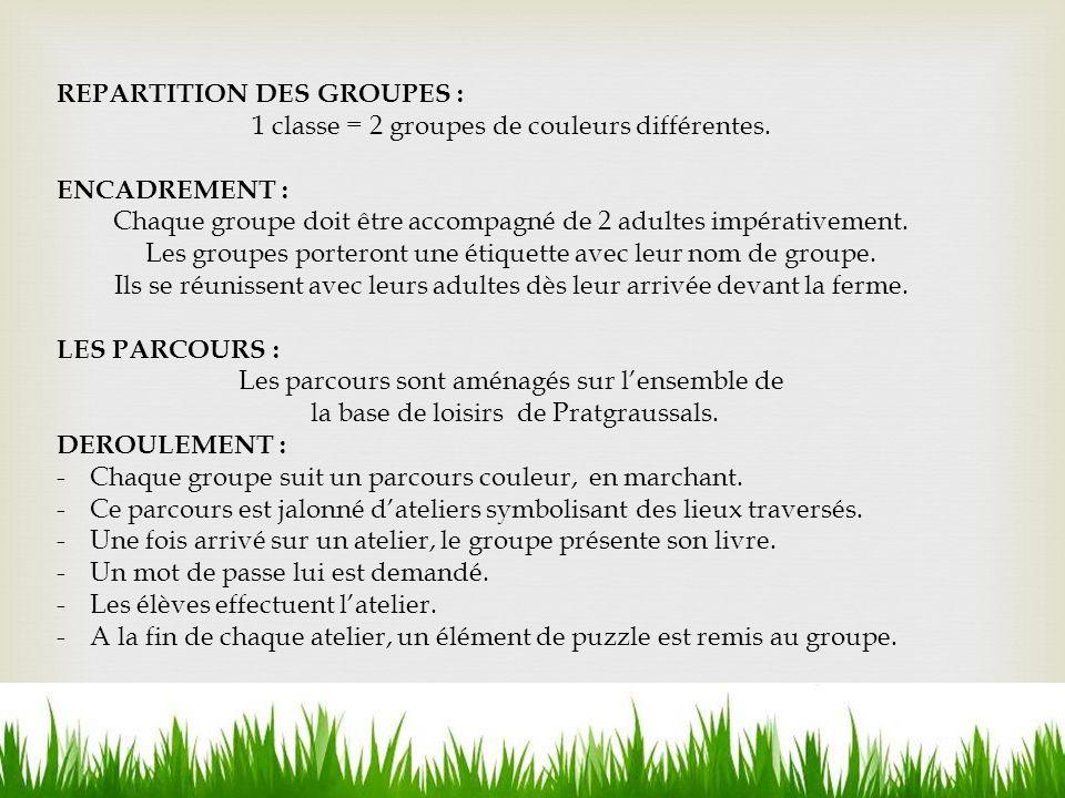 REPARTITION DES GROUPES : 1 classe = 2 groupes de couleurs différentes.