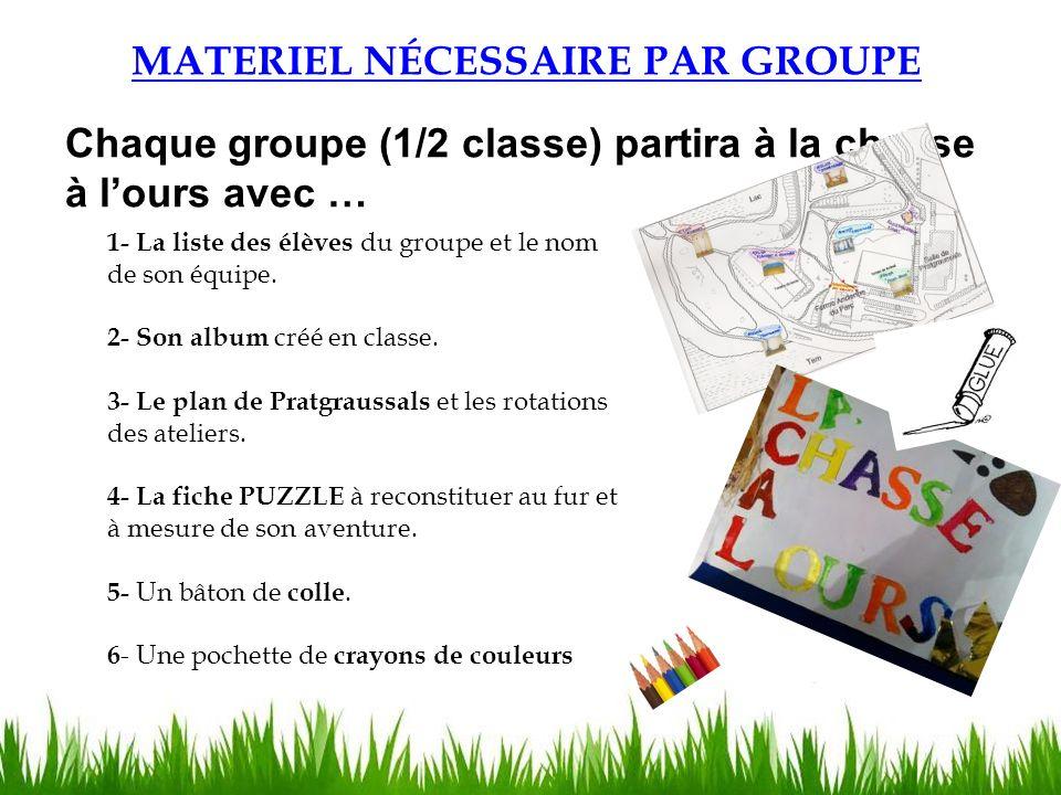 MATERIEL NÉCESSAIRE PAR GROUPE Chaque groupe (1/2 classe) partira à la chasse à lours avec … 1- La liste des élèves du groupe et le nom de son équipe.