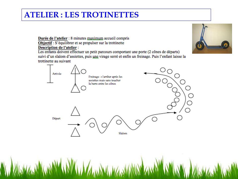 ATELIER : LES TROTINETTES
