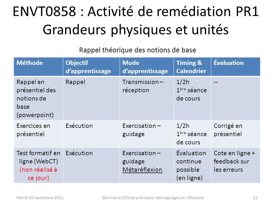 ENVT0858 : Activité de remédiation PR1 Grandeurs physiques et unités Rappel théorique des notions de base MéthodeObjectif dapprentissage Mode dapprent