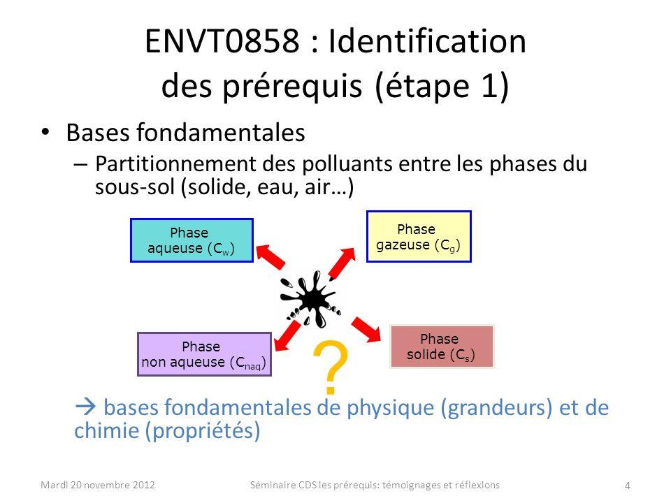 ENVT0858 : Identification des prérequis (étape 1) Bases fondamentales – Mobilité de leau et des polluants dans le sous-sol notions dhydraulique souterraine 5 Débit à travers la section A de sol : Q [unités : m³//s) Flux de Darcy à travers le sol : q D = Q/A [unités : m/s] Vitesse des polluants à travers le sol: ve = q D /n eff [unités : m/s] n eff = porosité effective du sol Confusion fréquente des notions Mardi 20 novembre 2012Séminaire CDS les prérequis: témoignages et réflexions