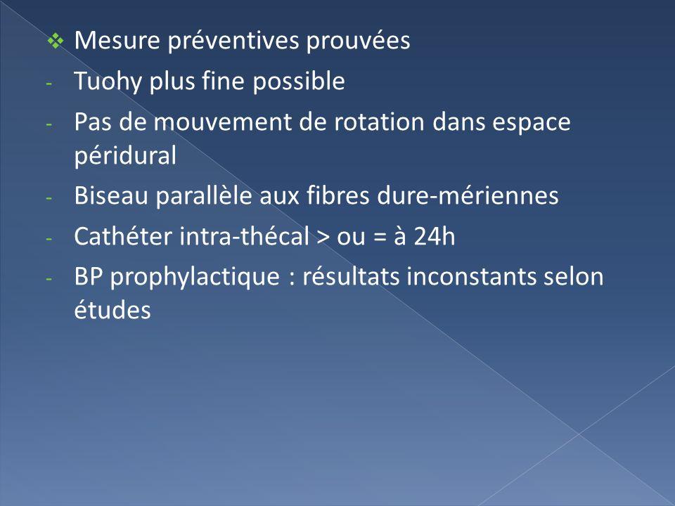 Mesure préventives prouvées - Tuohy plus fine possible - Pas de mouvement de rotation dans espace péridural - Biseau parallèle aux fibres dure-mérienn