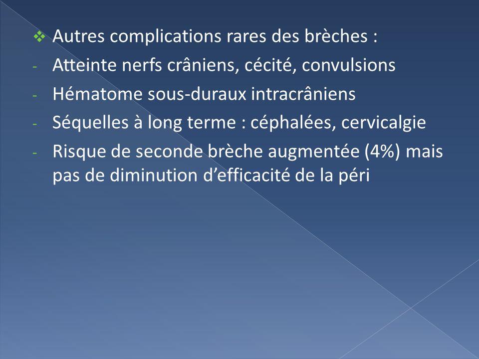 Autres complications rares des brèches : - Atteinte nerfs crâniens, cécité, convulsions - Hématome sous-duraux intracrâniens - Séquelles à long terme