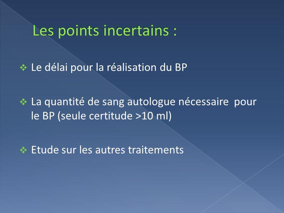 Le délai pour la réalisation du BP La quantité de sang autologue nécessaire pour le BP (seule certitude >10 ml) Etude sur les autres traitements