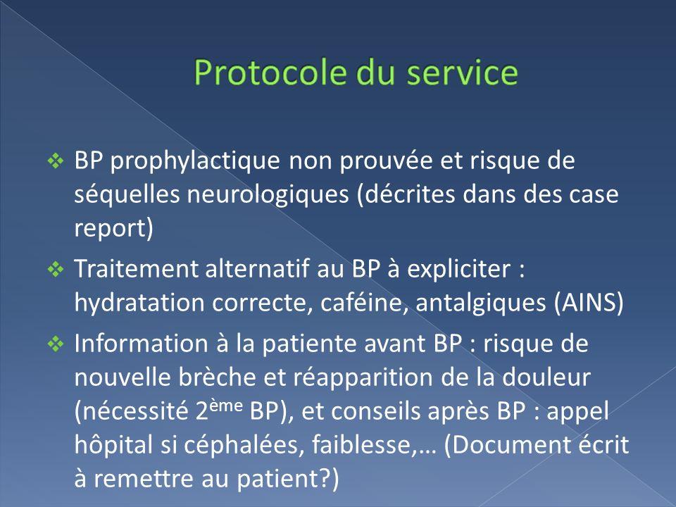 BP prophylactique non prouvée et risque de séquelles neurologiques (décrites dans des case report) Traitement alternatif au BP à expliciter : hydratat