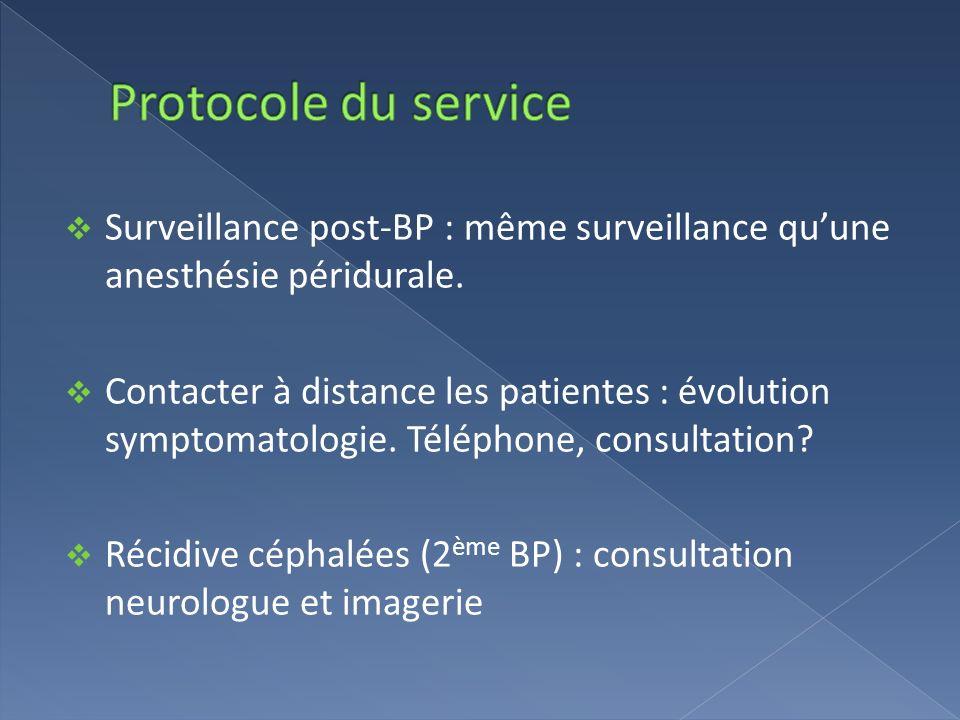 Surveillance post-BP : même surveillance quune anesthésie péridurale. Contacter à distance les patientes : évolution symptomatologie. Téléphone, consu