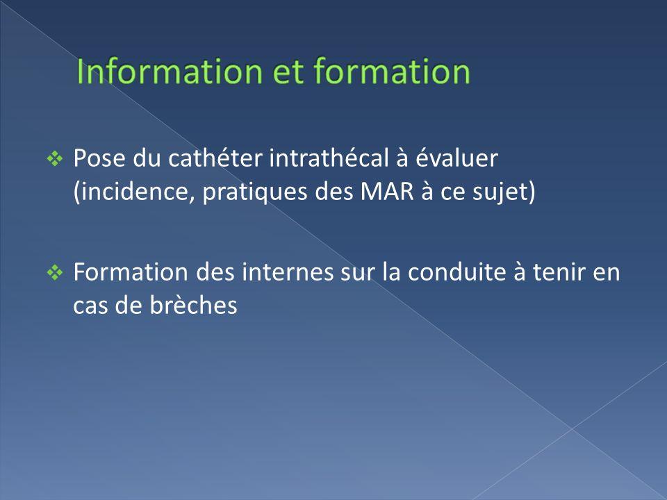 Pose du cathéter intrathécal à évaluer (incidence, pratiques des MAR à ce sujet) Formation des internes sur la conduite à tenir en cas de brèches