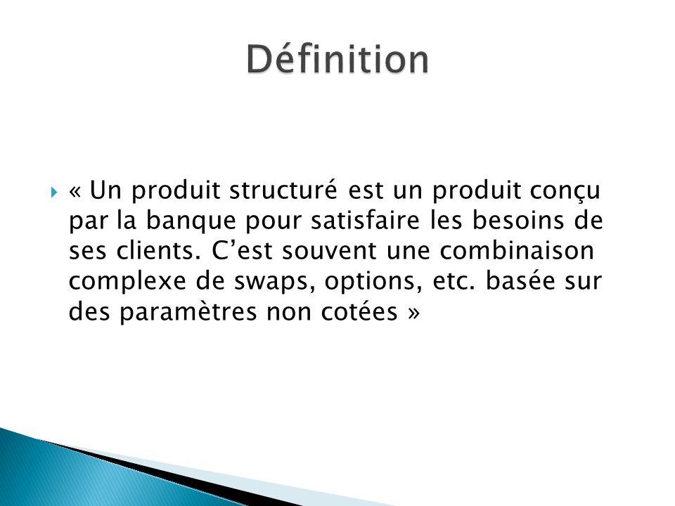 « Un produit structuré est un produit conçu par la banque pour satisfaire les besoins de ses clients. Cest souvent une combinaison complexe de swaps,