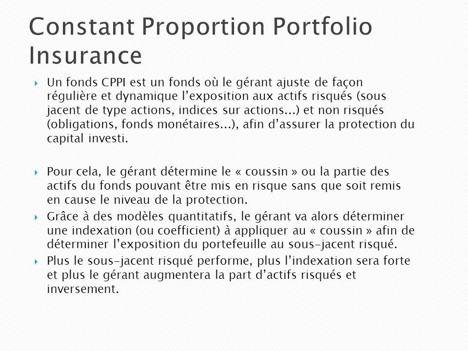 Un fonds CPPI est un fonds où le gérant ajuste de façon régulière et dynamique lexposition aux actifs risqués (sous jacent de type actions, indices su