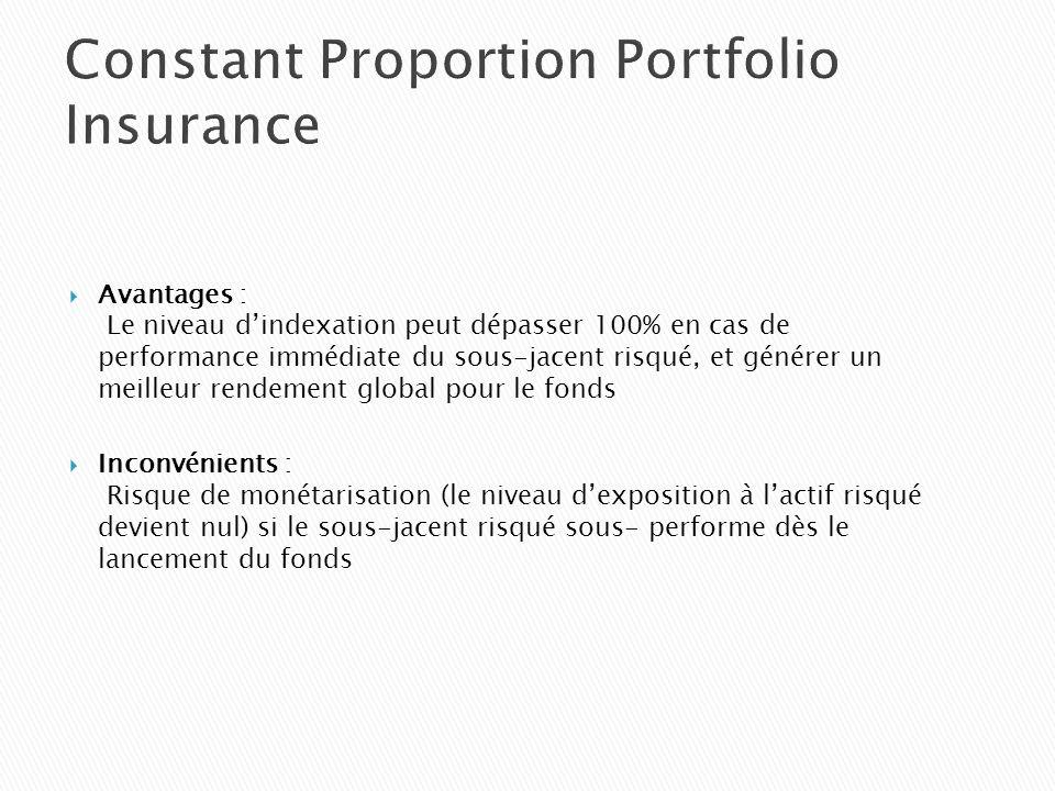 Avantages : Le niveau dindexation peut dépasser 100% en cas de performance immédiate du sous-jacent risqué, et générer un meilleur rendement global po