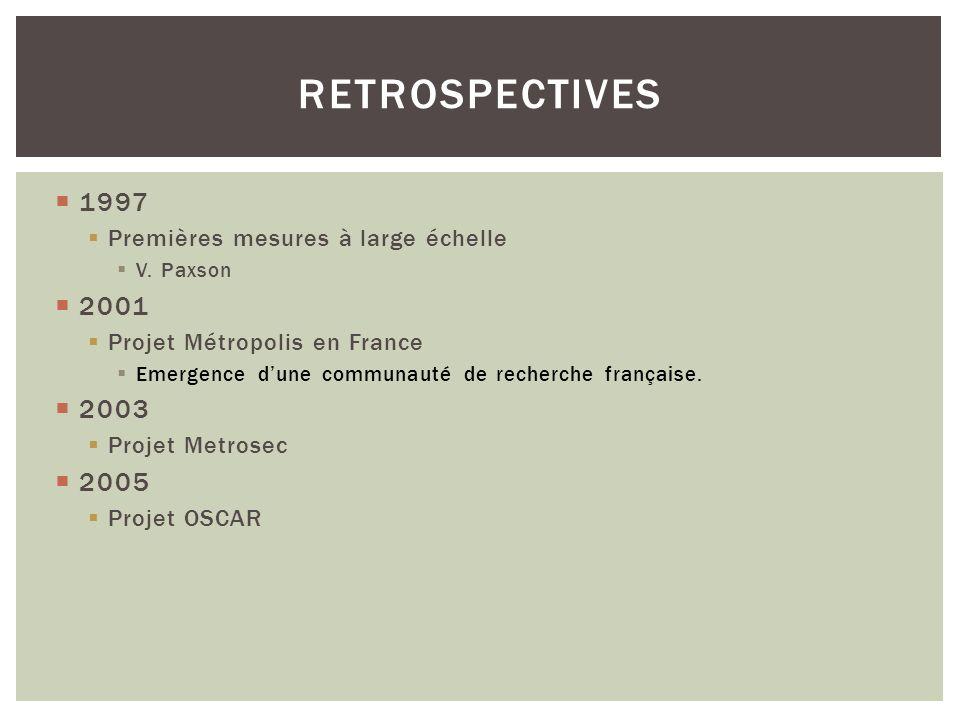 1997 Premières mesures à large échelle V. Paxson 2001 Projet Métropolis en France Emergence dune communauté de recherche française. 2003 Projet Metros