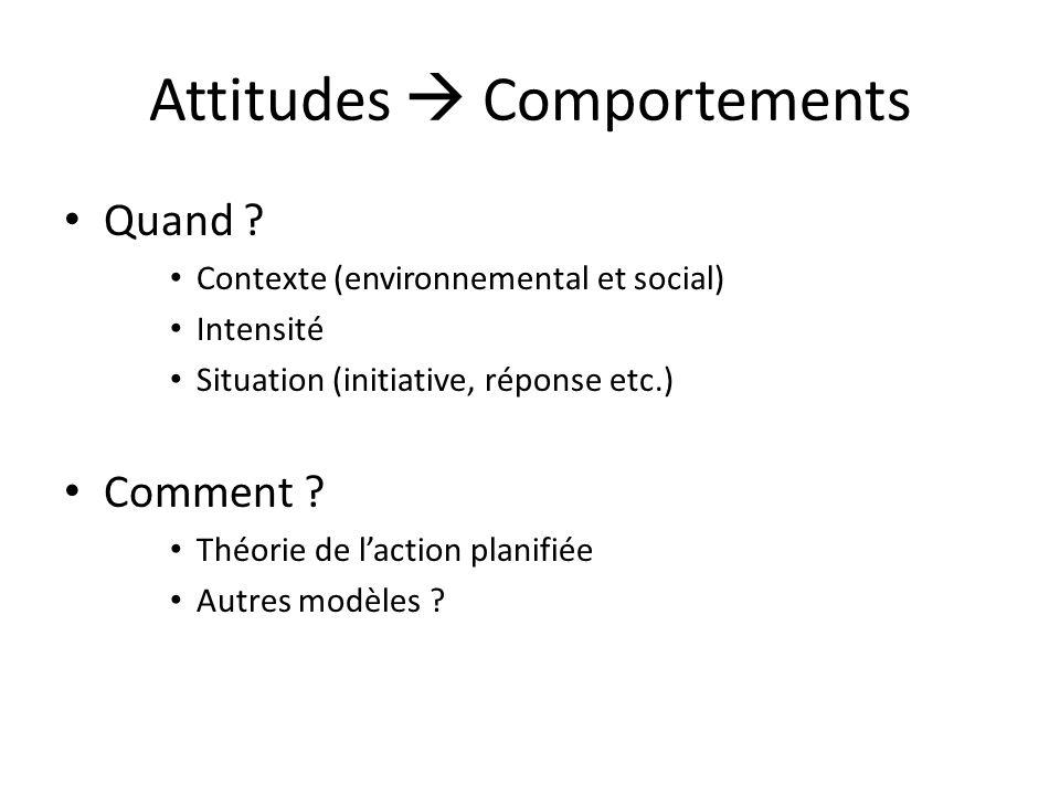 Attitudes Comportements Quand ? Contexte (environnemental et social) Intensité Situation (initiative, réponse etc.) Comment ? Théorie de laction plani