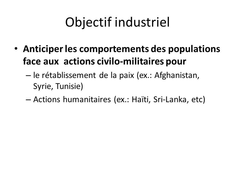 Objectif industriel Anticiper les comportements des populations face aux actions civilo-militaires pour – le rétablissement de la paix (ex.: Afghanist