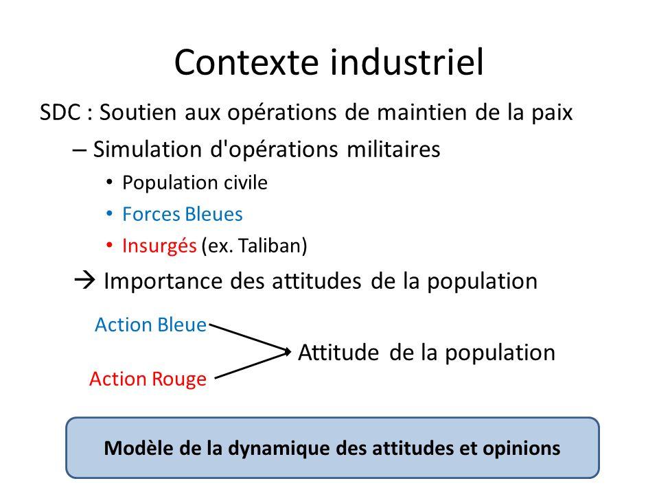 Contexte industriel SDC : Soutien aux opérations de maintien de la paix – Simulation d'opérations militaires Population civile Forces Bleues Insurgés