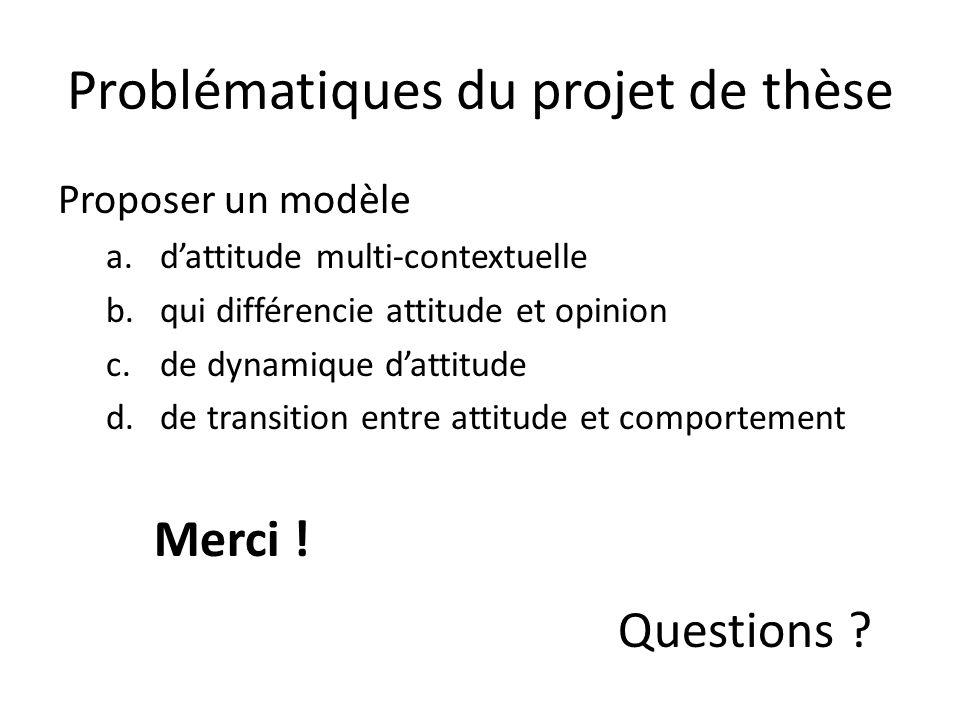 Problématiques du projet de thèse Proposer un modèle a.dattitude multi-contextuelle b.qui différencie attitude et opinion c.de dynamique dattitude d.d