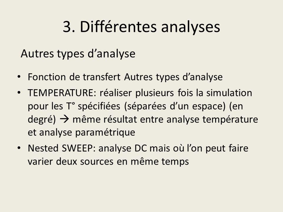 3. Différentes analyses Fonction de transfert Autres types danalyse TEMPERATURE: réaliser plusieurs fois la simulation pour les T° spécifiées (séparée