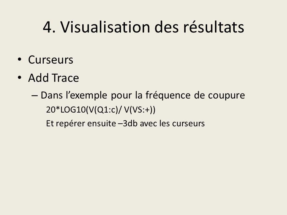 4. Visualisation des résultats Curseurs Add Trace – Dans lexemple pour la fréquence de coupure 20*LOG10(V(Q1:c)/ V(VS:+)) Et repérer ensuite –3db avec