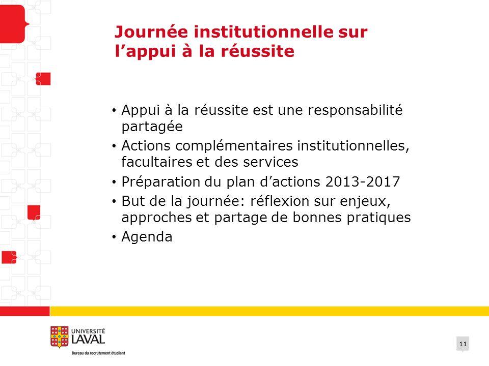 Journée institutionnelle sur lappui à la réussite Appui à la réussite est une responsabilité partagée Actions complémentaires institutionnelles, facul