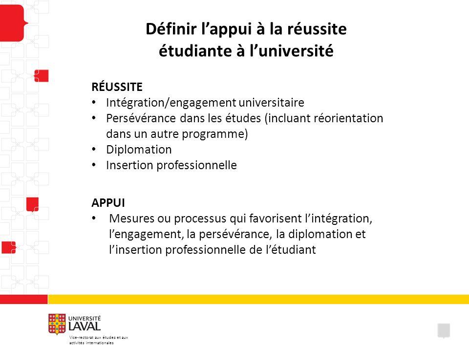 Définir lappui à la réussite étudiante à luniversité RÉUSSITE Intégration/engagement universitaire Persévérance dans les études (incluant réorientatio