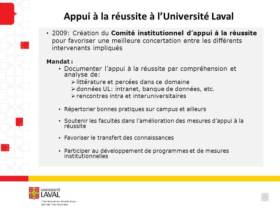 Appui à la réussite à lUniversité Laval 2009: Création du Comité institutionnel dappui à la réussite pour favoriser une meilleure concertation entre l