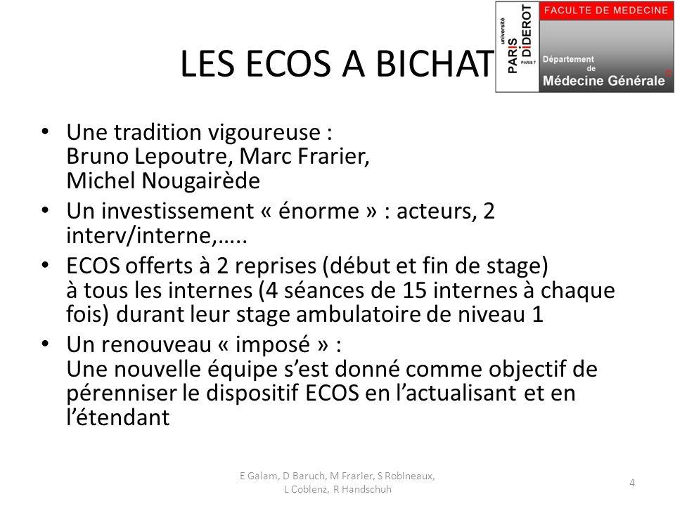 LES ECOS A BICHAT Une tradition vigoureuse : Bruno Lepoutre, Marc Frarier, Michel Nougairède Un investissement « énorme » : acteurs, 2 interv/interne,…..