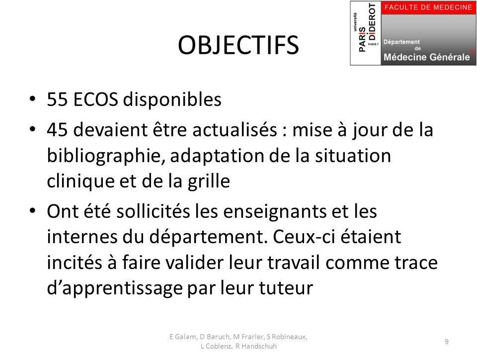 OBJECTIFS 55 ECOS disponibles 45 devaient être actualisés : mise à jour de la bibliographie, adaptation de la situation clinique et de la grille Ont été sollicités les enseignants et les internes du département.