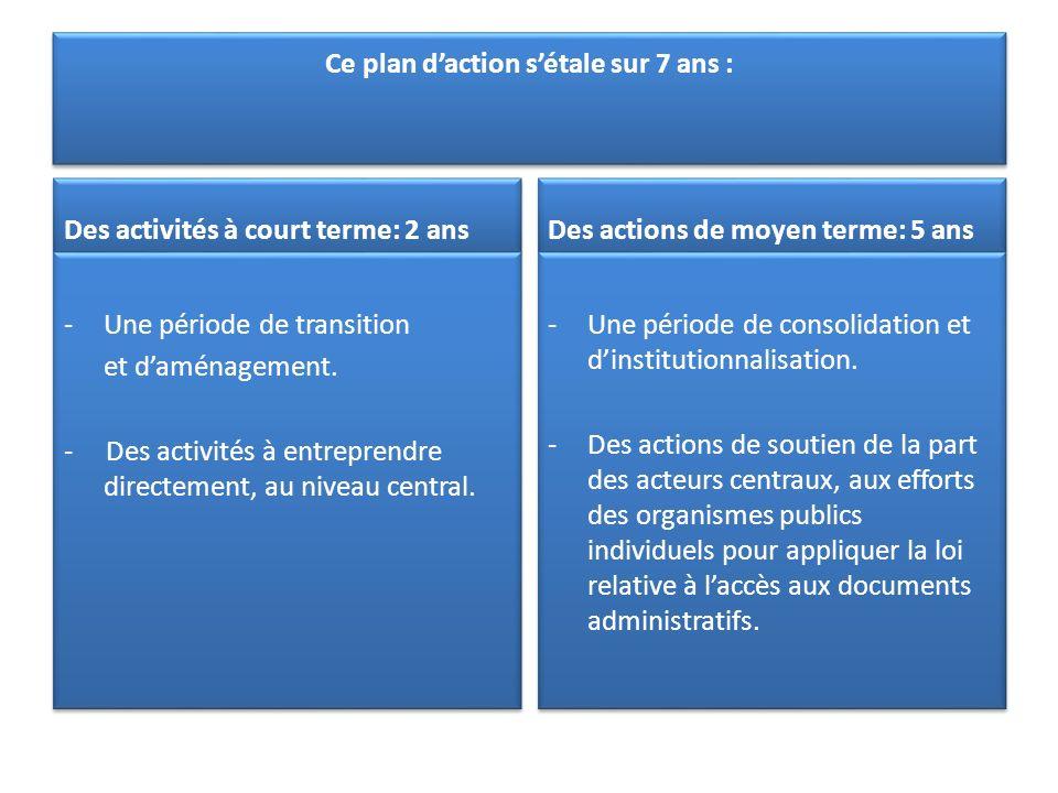 Ce plan daction sétale sur 7 ans : Des activités à court terme: 2 ans -Une période de transition et daménagement. - Des activités à entreprendre direc