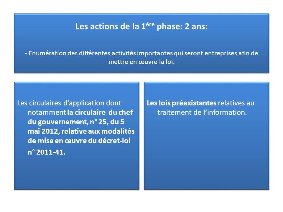 Les actions de la 1 ère phase: 2 ans: - Enumération des différentes activités importantes qui seront entreprises afin de mettre en œuvre la loi. Les c