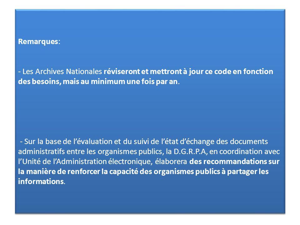 Remarques: - Les Archives Nationales réviseront et mettront à jour ce code en fonction des besoins, mais au minimum une fois par an. - Sur la base de