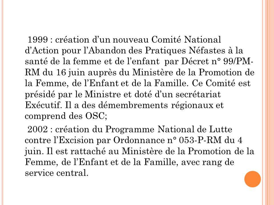 1999 : création dun nouveau Comité National dAction pour lAbandon des Pratiques Néfastes à la santé de la femme et de lenfant par Décret n° 99/PM- RM du 16 juin auprès du Ministère de la Promotion de la Femme, de lEnfant et de la Famille.