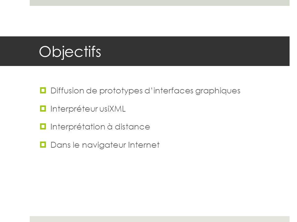 Objectifs Diffusion de prototypes dinterfaces graphiques Interpréteur usiXML Interprétation à distance Dans le navigateur Internet