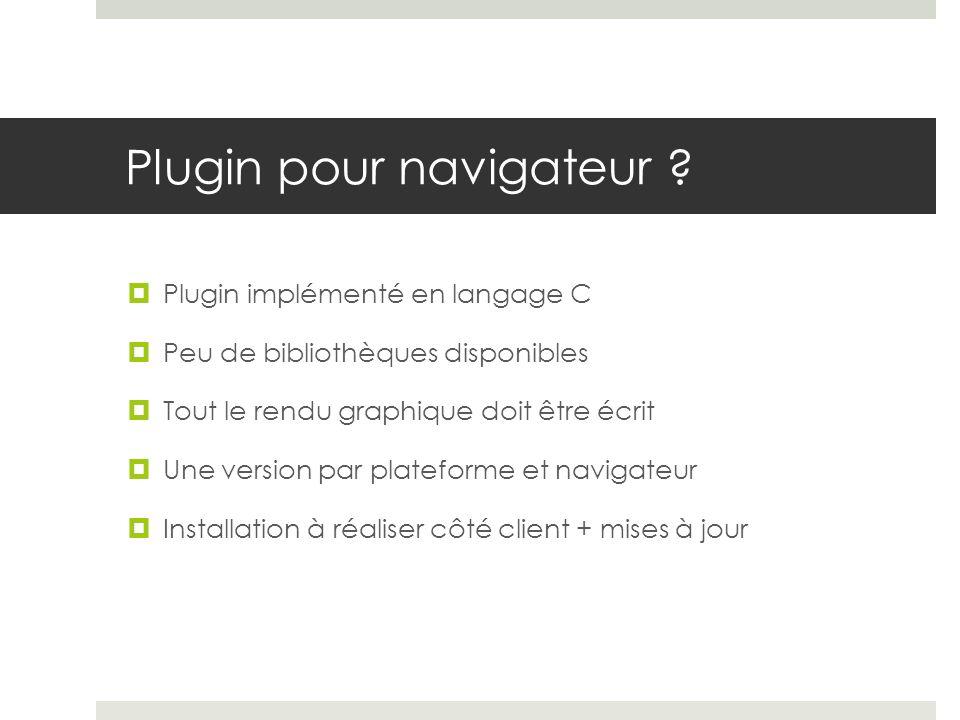 Plugin pour navigateur ? Plugin implémenté en langage C Peu de bibliothèques disponibles Tout le rendu graphique doit être écrit Une version par plate