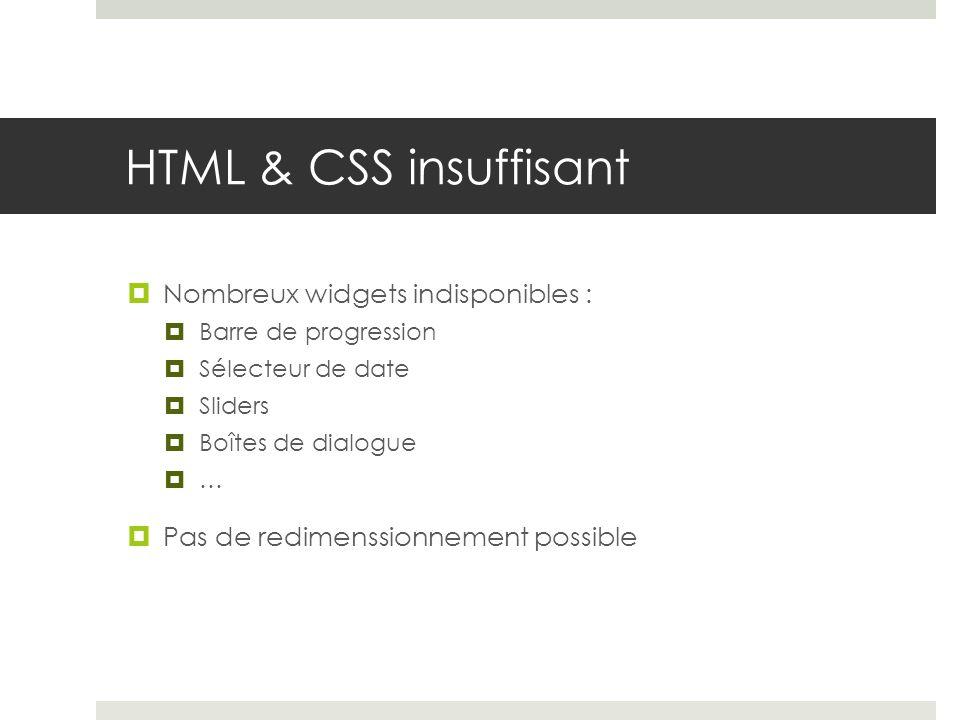 HTML & CSS insuffisant Nombreux widgets indisponibles : Barre de progression Sélecteur de date Sliders Boîtes de dialogue … Pas de redimenssionnement