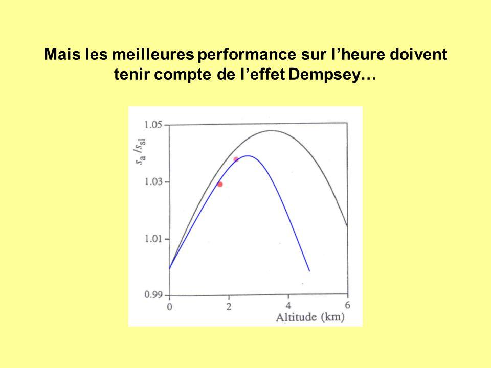 Mais les meilleures performance sur lheure doivent tenir compte de leffet Dempsey…