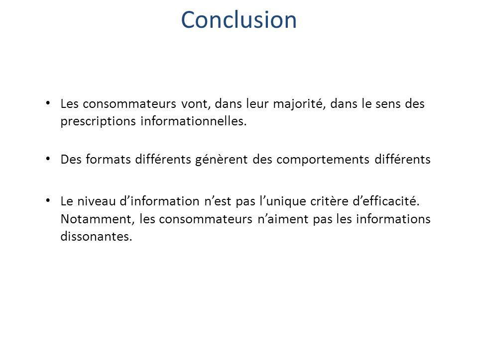 Conclusion Les consommateurs vont, dans leur majorité, dans le sens des prescriptions informationnelles.