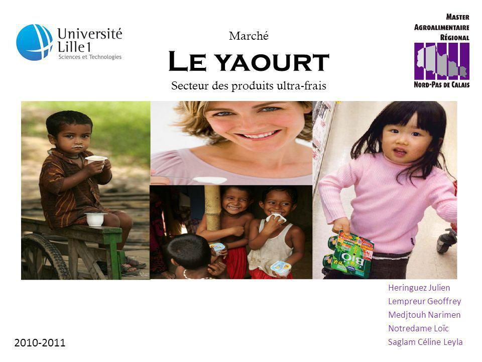 Marché Le yaourt Secteur des produits ultra-frais Heringuez Julien Lempreur Geoffrey Medjtouh Narimen Notredame Loïc Saglam Céline Leyla 2010-2011