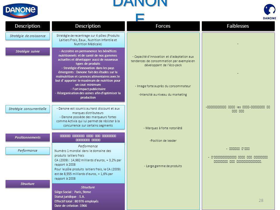 DANON E Description Stratégie de recentrage sur 4 pôles (Produits Laitiers Frais, Eaux, Nutrition Infantile et Nutrition Médicale) - Accroitre en perm