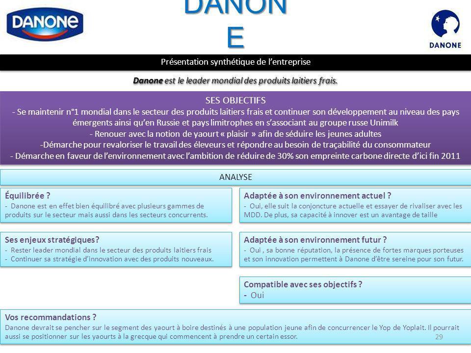 DANON E Présentation synthétique de lentreprise ANALYSE SES OBJECTIFS - Se maintenir n°1 mondial dans le secteur des produits laitiers frais et contin